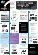 pdf download harman kardon avr 154 user manual 2 pages rh manualsdir com Harman Kardon AVR 154 avr 154 service manual