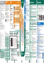 bosch waq28441 avantixx 7 varioperfect waschvollautomat manuals rh manualsdir com bosch avantixx 6 manual bosch avantixx manual dishwasher