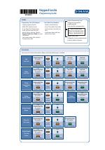 schlage keypad locks. Schlage Keypad Locks Programming Guide User Manual