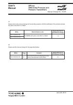 yokogawa eja530e manuals rh manualsdir com User Guide Template User Guide Icon