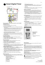 GE In-Wall 15071 GE Smart Digital Timer User Manual