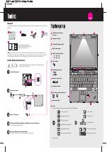 Lenovo Thinkpad X201 Manuals