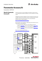 Pdf Download Rockwell Automation 1400 Pm Acc