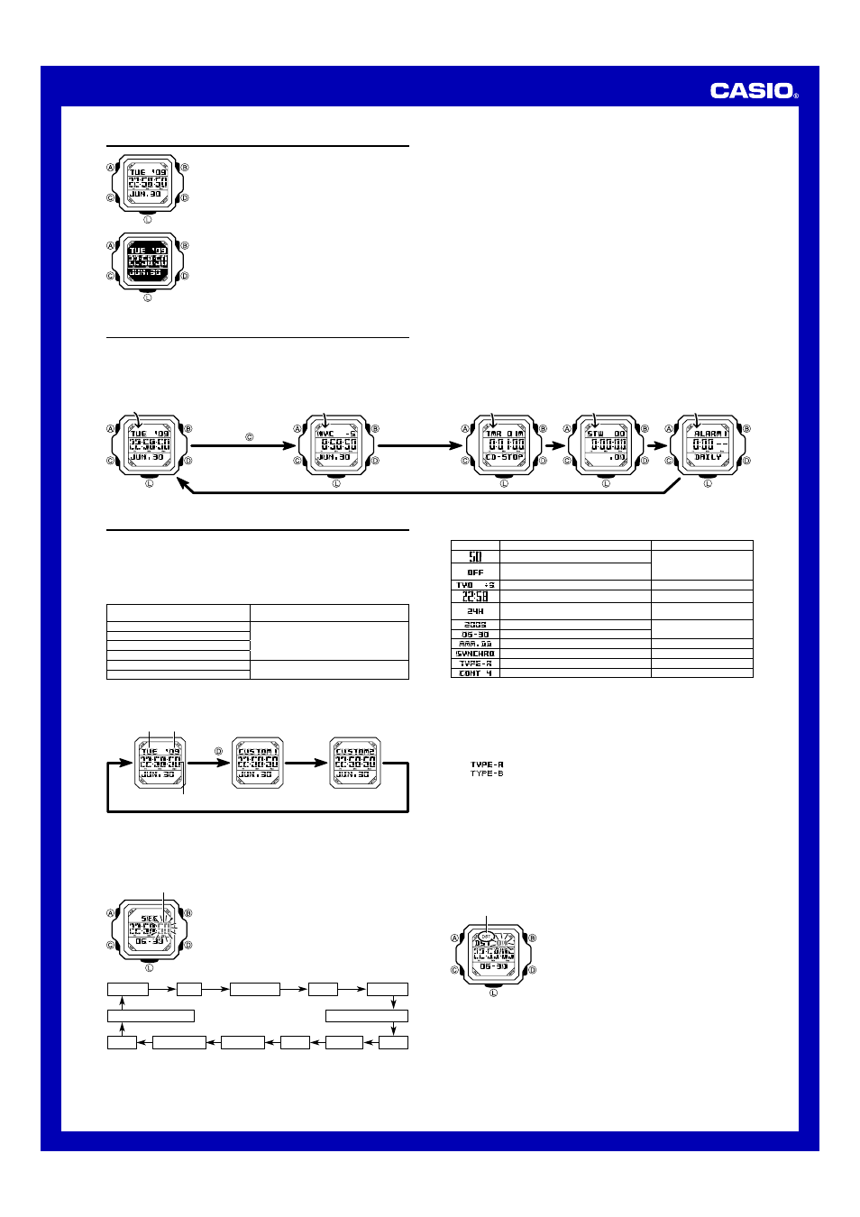 G-Shock G-7800-1 User Manual | 5 pages | Also for: 3163, G-7800B-1