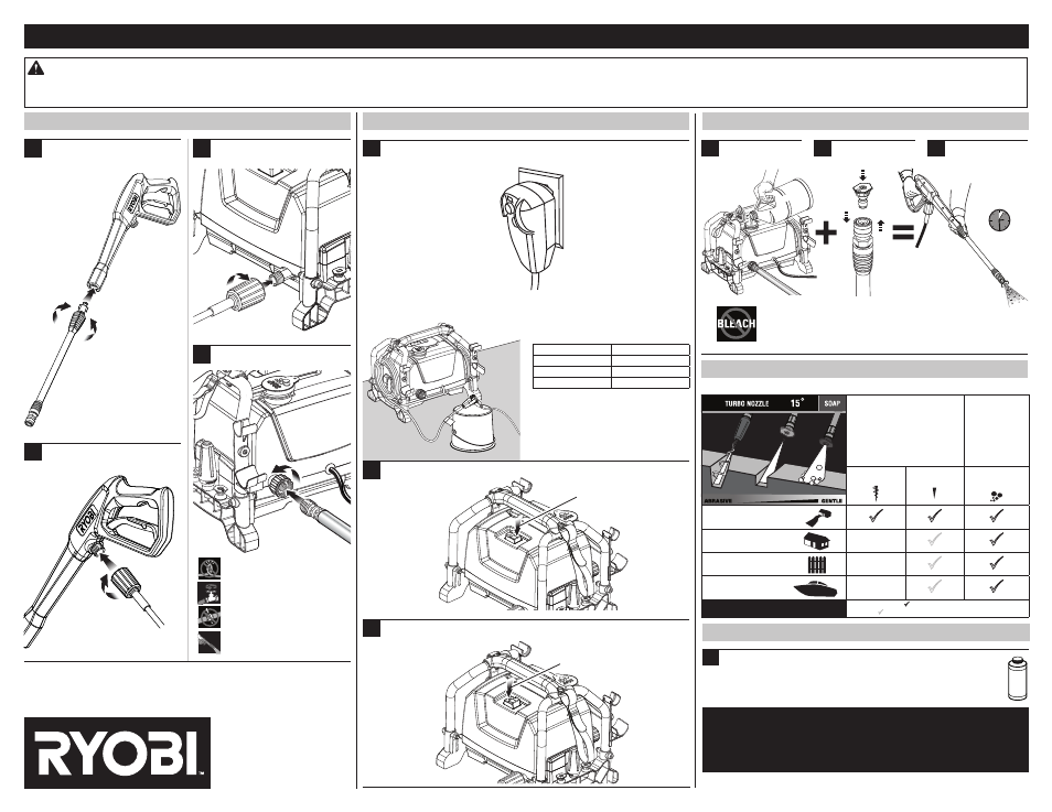 ryobi ry141600 user manual 1 page rh manualsdir com ryobi mitre saw user guide ryobi mitre saw user guide