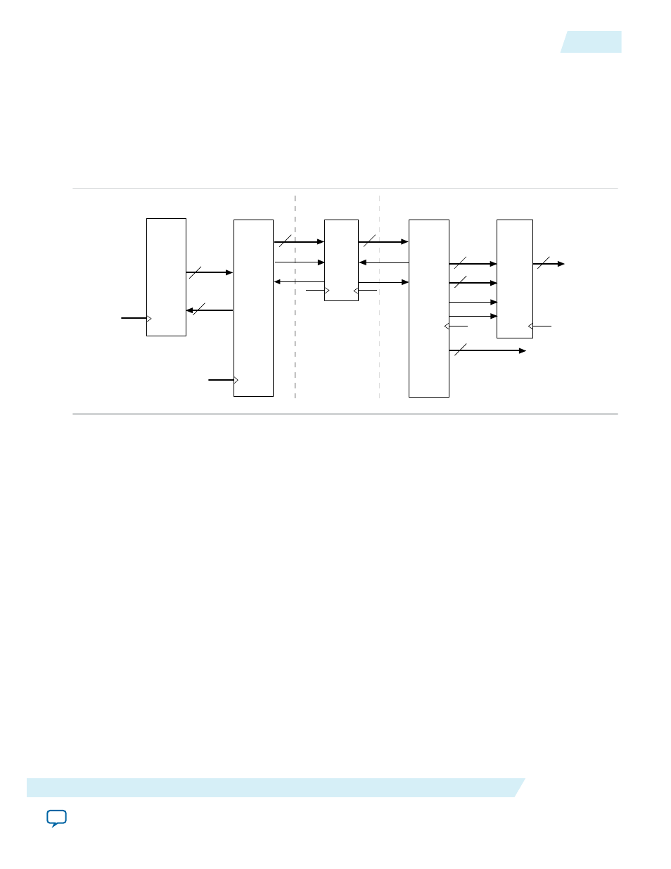 Design Example And The Read Control Logic Altera Scfifo User How To A Diagram Background Image