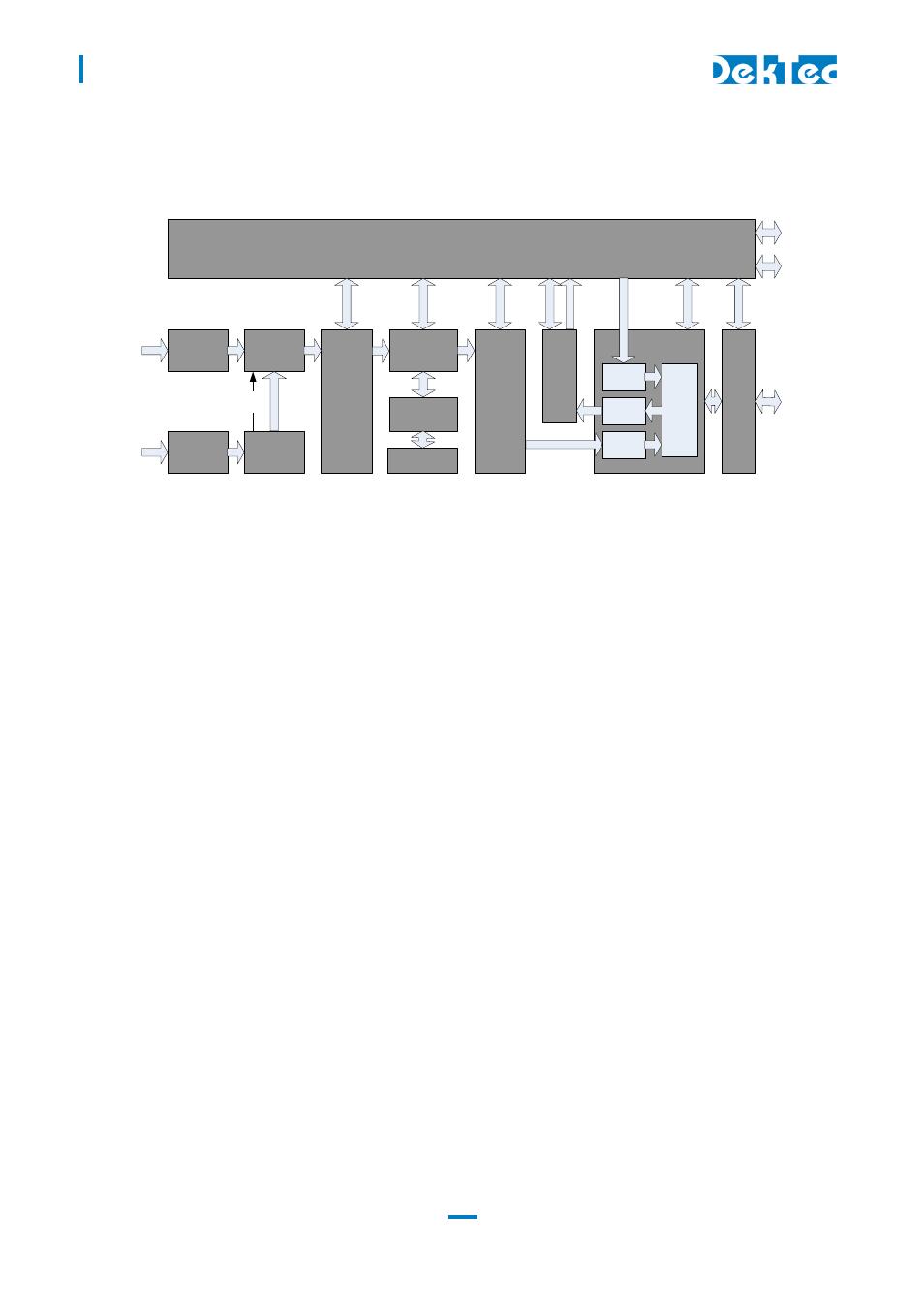 7 list of abbreviations dektec dtm 3200 ip asi converter user rh manualsdir com