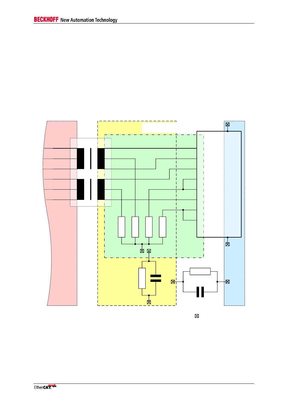 PLCs & HMIs Beckhoff BK1120 EtherCat PLC KL1418 KL2408 KL2541 ...