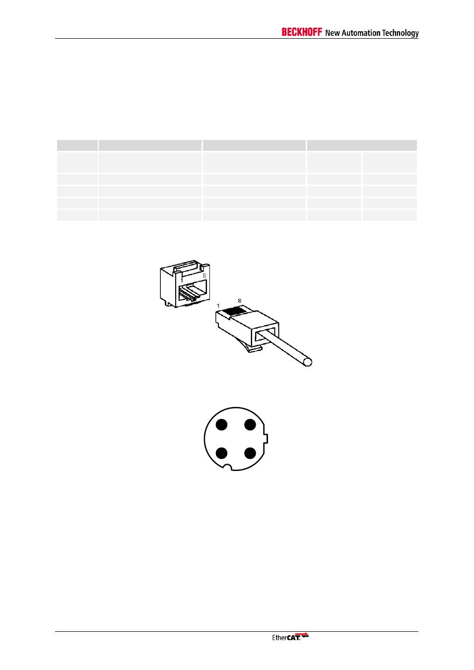 13 ethernet connector (rj45 / m12), Ethernet connector (rj45 / m12