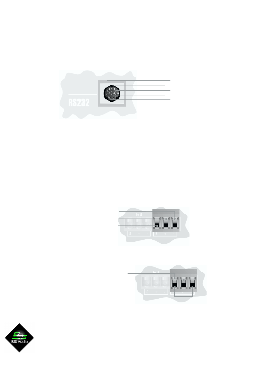 Soundweb Audio Control Cable Wiring Details Front Panel Background Image