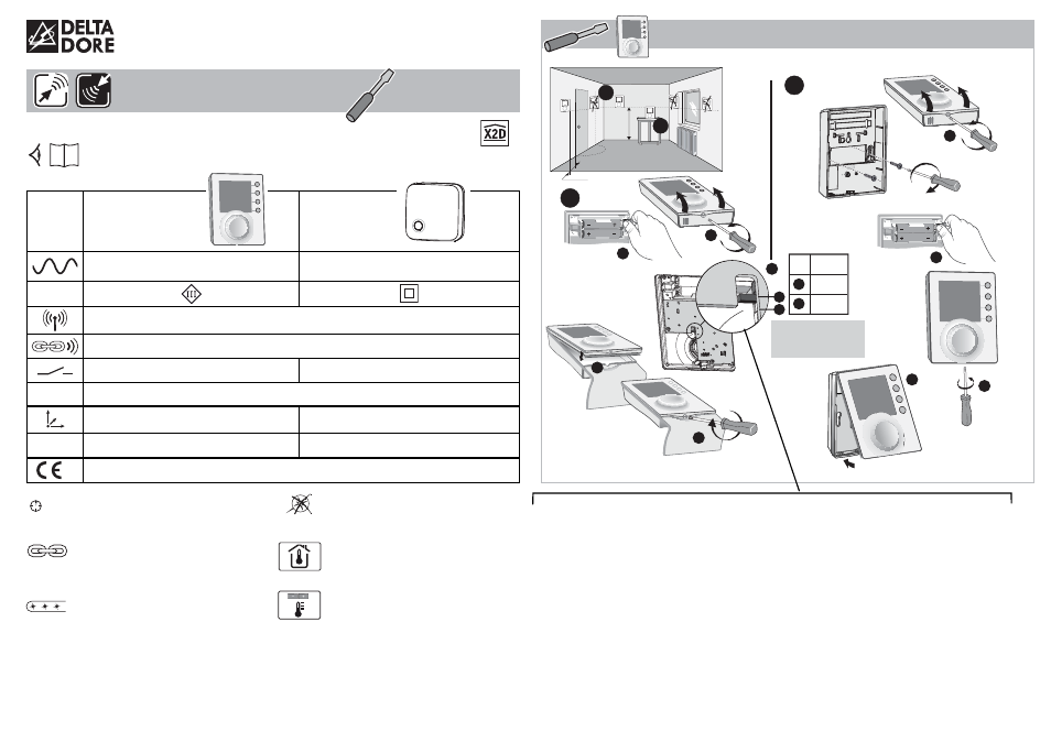 Delta Dore 147 Tybox Installation User Manual 4 Pages