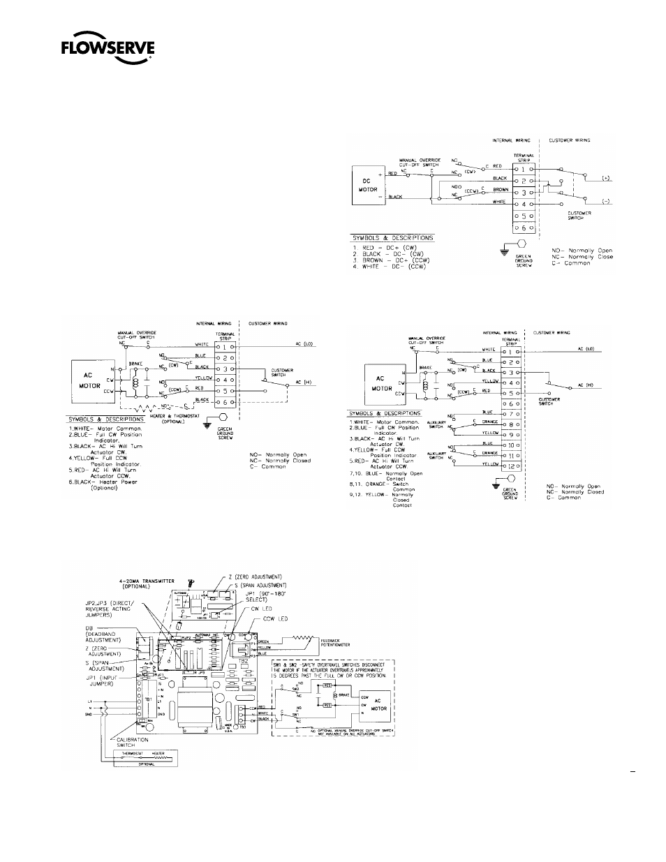Flowserve Wiring Diagram Detailed Schematics Limitorque 1473 Diagrams Ce Series Automax Centura User Manual Furnace
