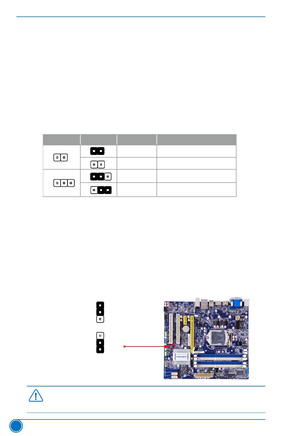 5 jumpers, Clear cmos jumper: clr_cmos | Foxconn B75M User Manual
