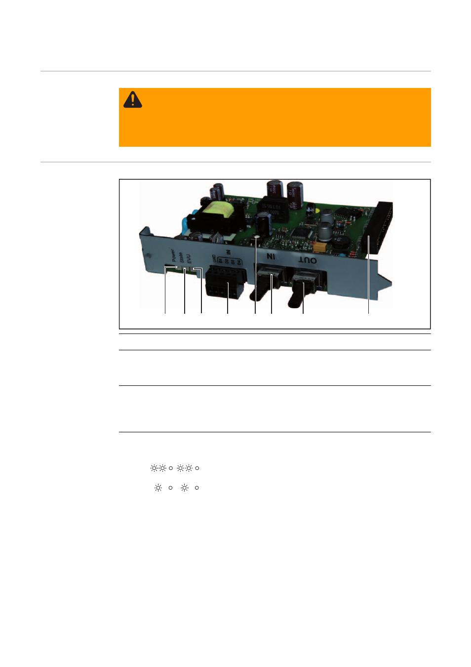Bedienelemente, anschlüsse und anzeigen | Fronius Power Control Card ...