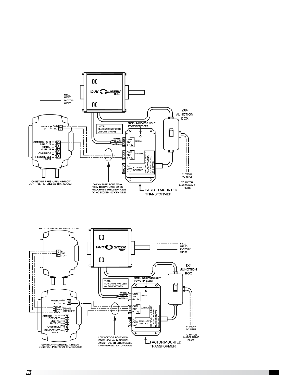 Wiring Diagrams Overview