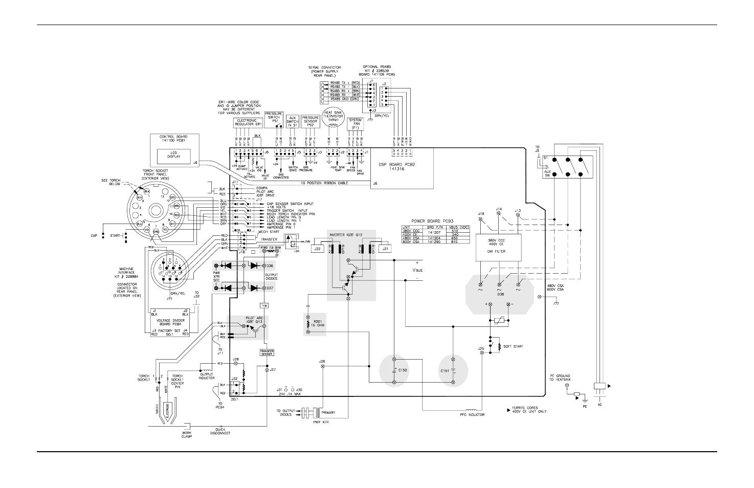 Powermax125 Schematic Diagram  S Closed  See