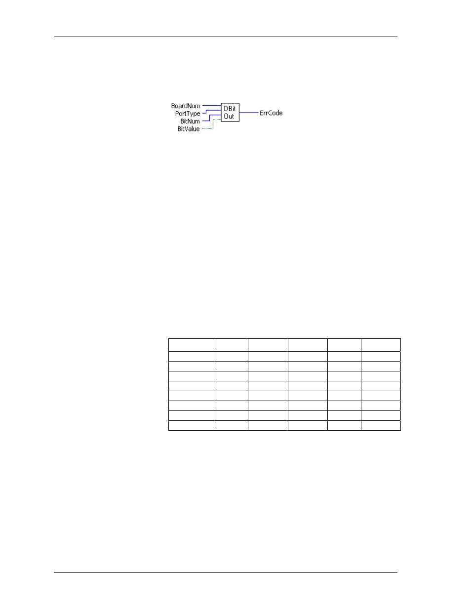 dbitout vi measurement computing ul for ni labview user manual rh manualsdir com
