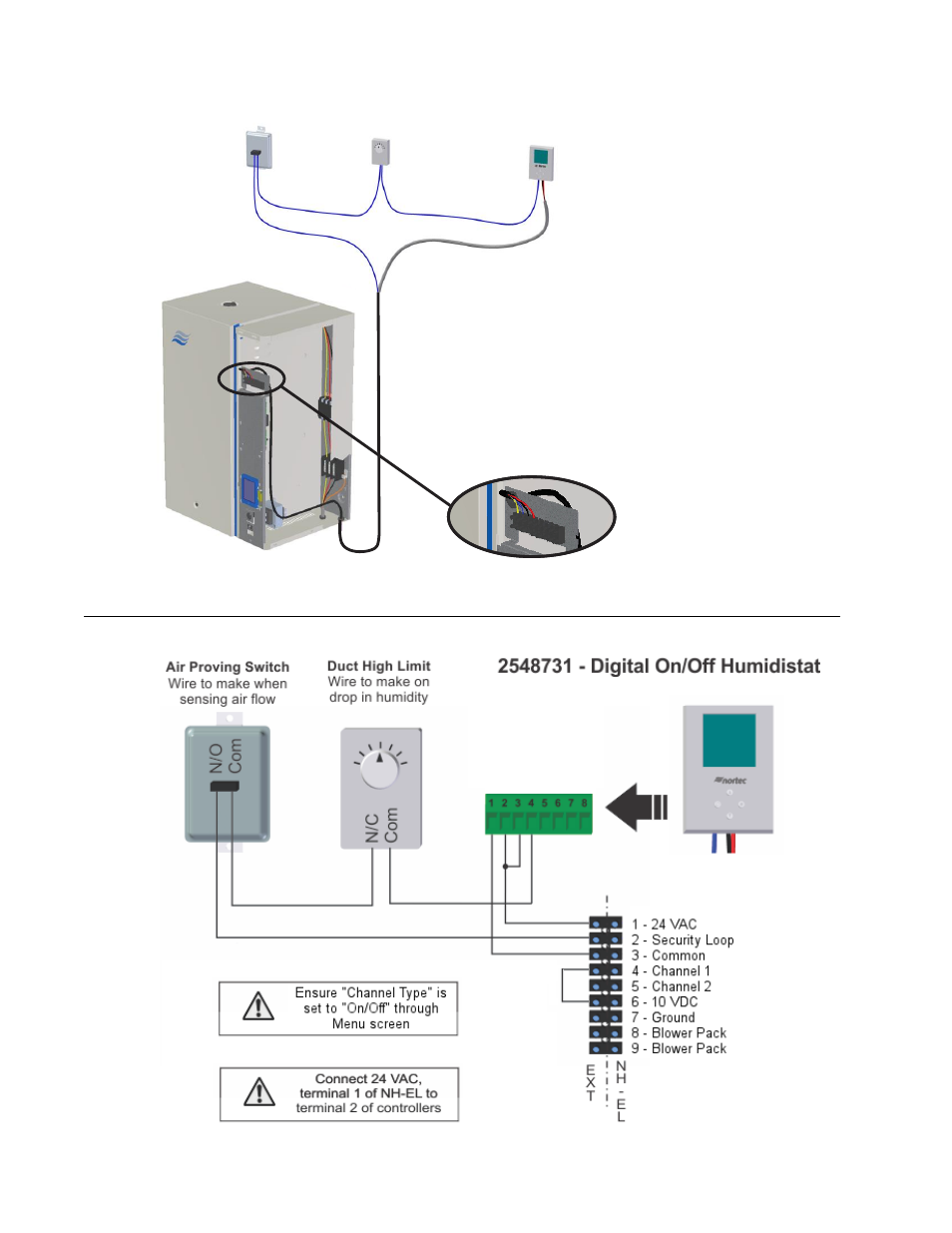 On Off Control Wiring Installation 24 Figure 15 Controls Manual Humidistat Diagram Background Image