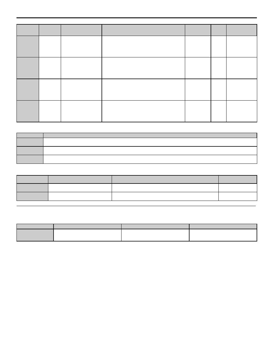 Yaskawa A1000 Manual Pdf