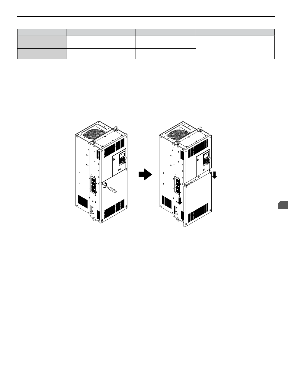 Drive Cover Removal Ends Refer To Table 311 Yaskawa Ac Z1000 Wiring Diagram Background Image