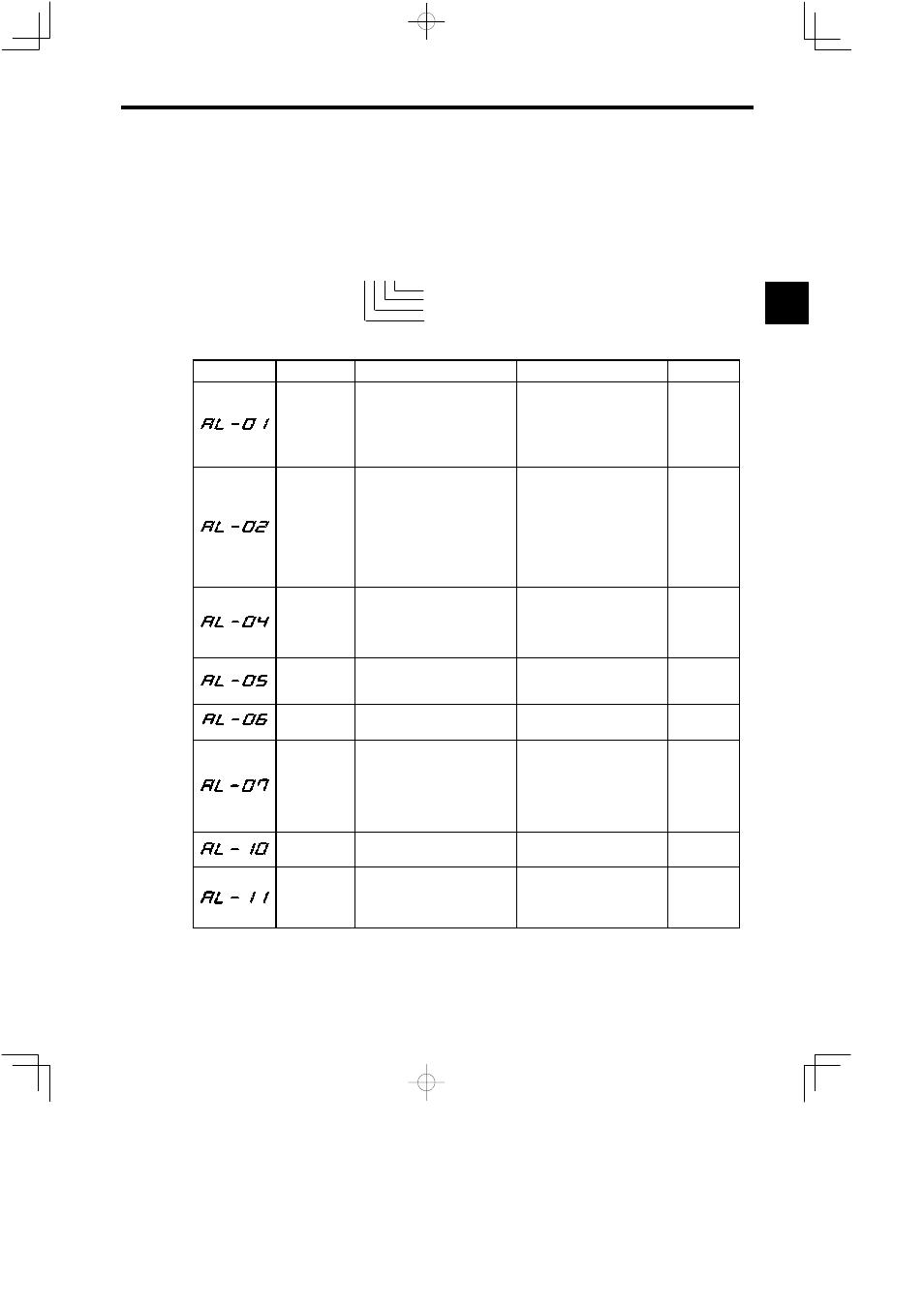 3 inverter faults | Yaskawa Varisd 626M5 User Manual ... on