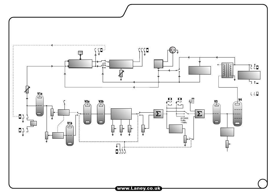 Signal Path Block Diagram