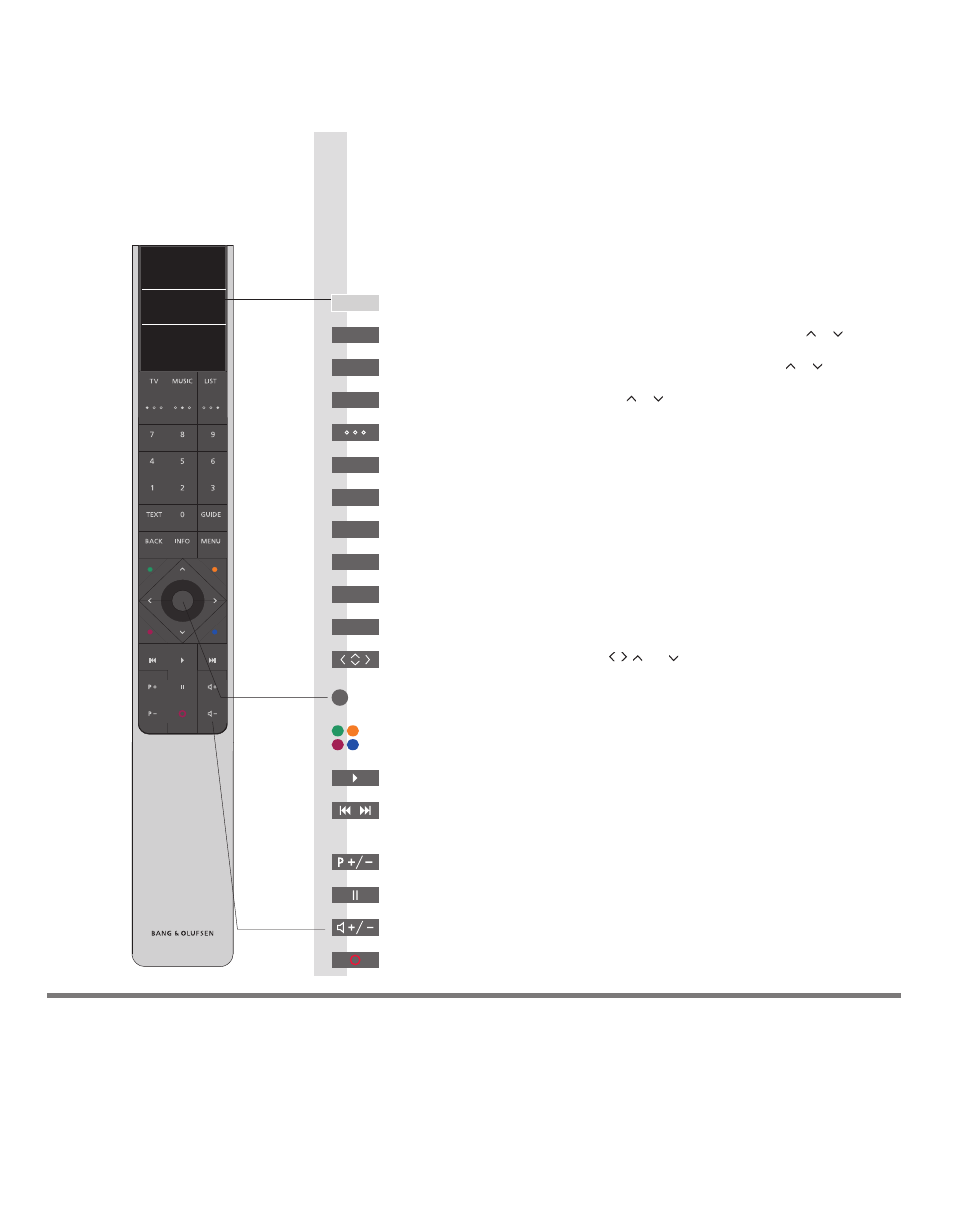 Bang And Olufsen Beovision 11 how to use your remote control, how to use your remote