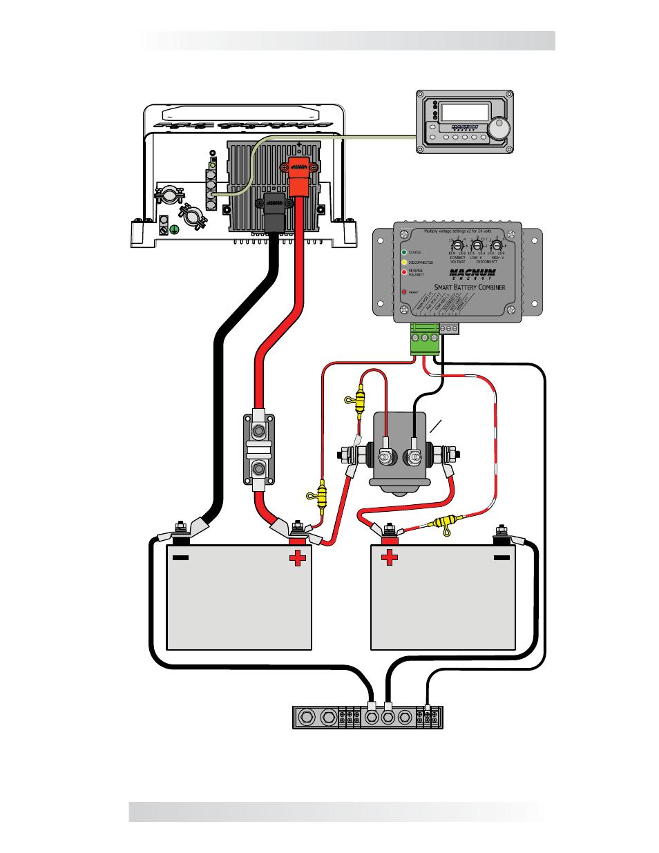 Installation, Figure 2-6, solenoid drive, O n /o f f ... on