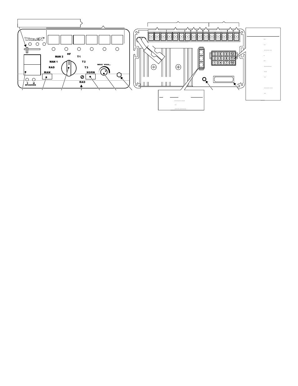 0 front panel, Fig. 3, Page 3 | Whelen 295SLSA6 User Manual | Page 3 / 6Manuals Directory