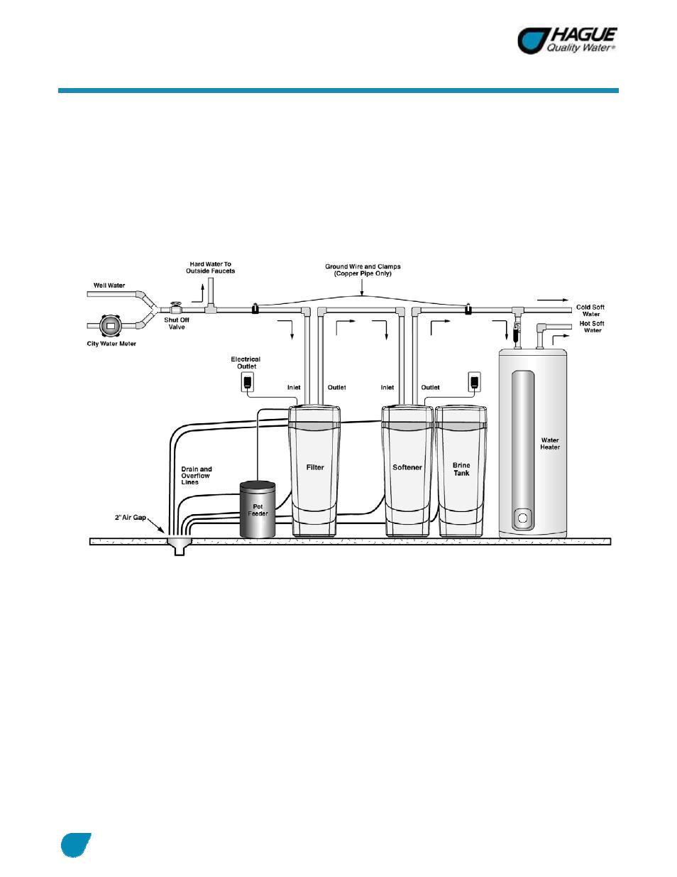 hague water softener installation instructions