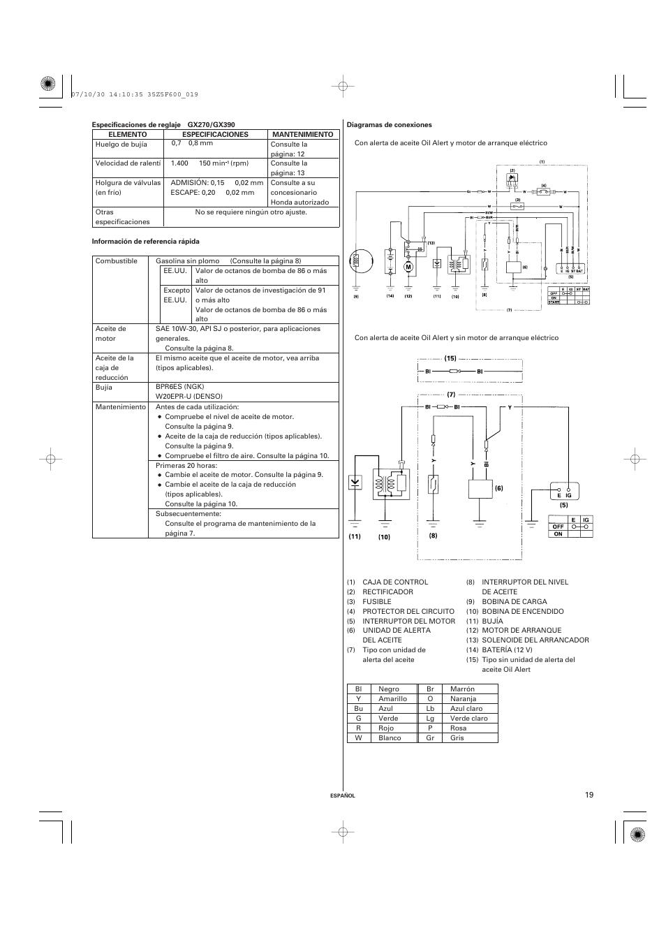 honda gx390 user manual page 59 60 rh manualsdir com