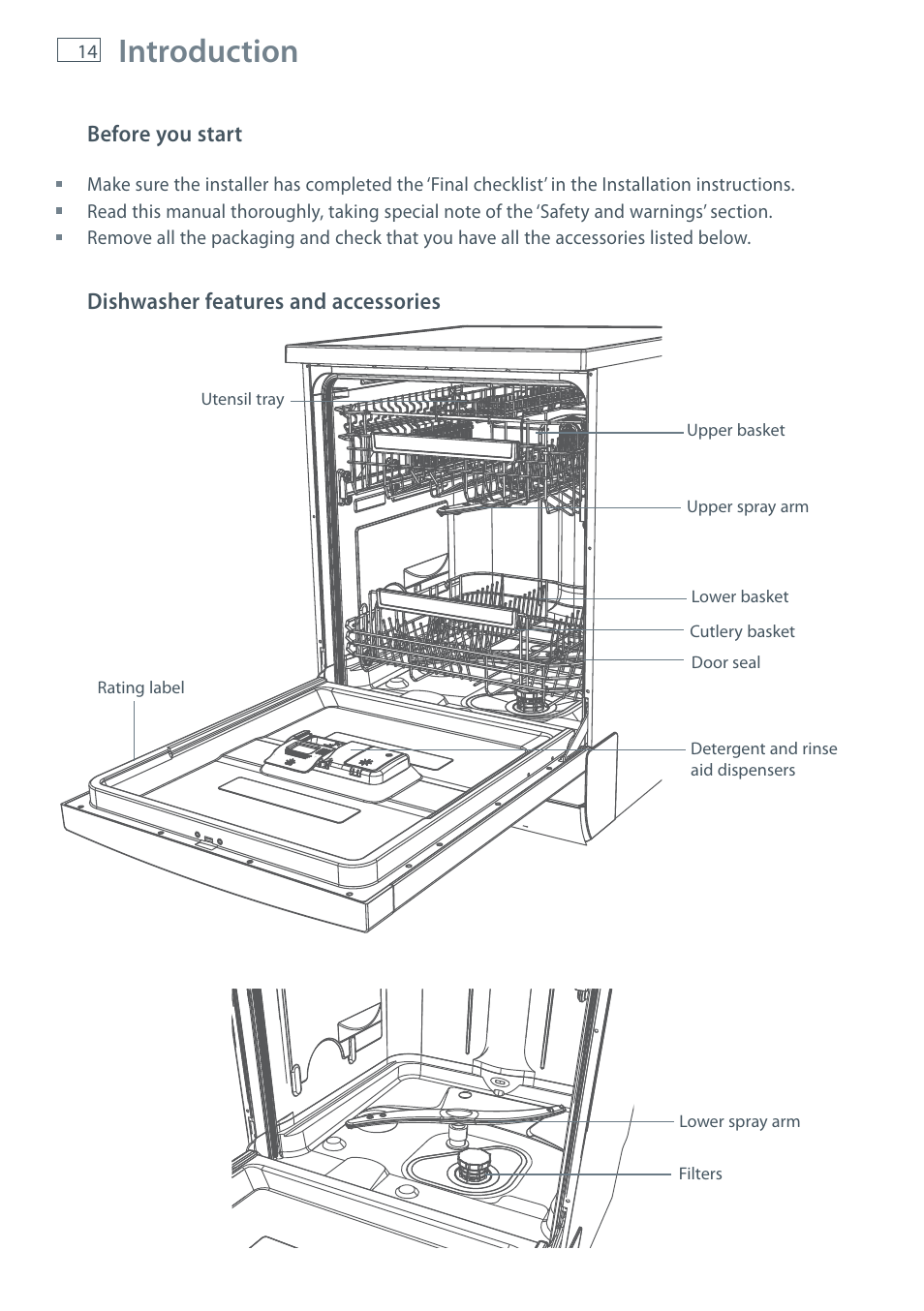 Introduction Fisher Paykel Dw60ce User Manual Page 16 48. Introduction Fisher Paykel Dw60ce User Manual Page 16 48. Fisher. Fisher And Paykel Dishwasher Diagram At Scoala.co