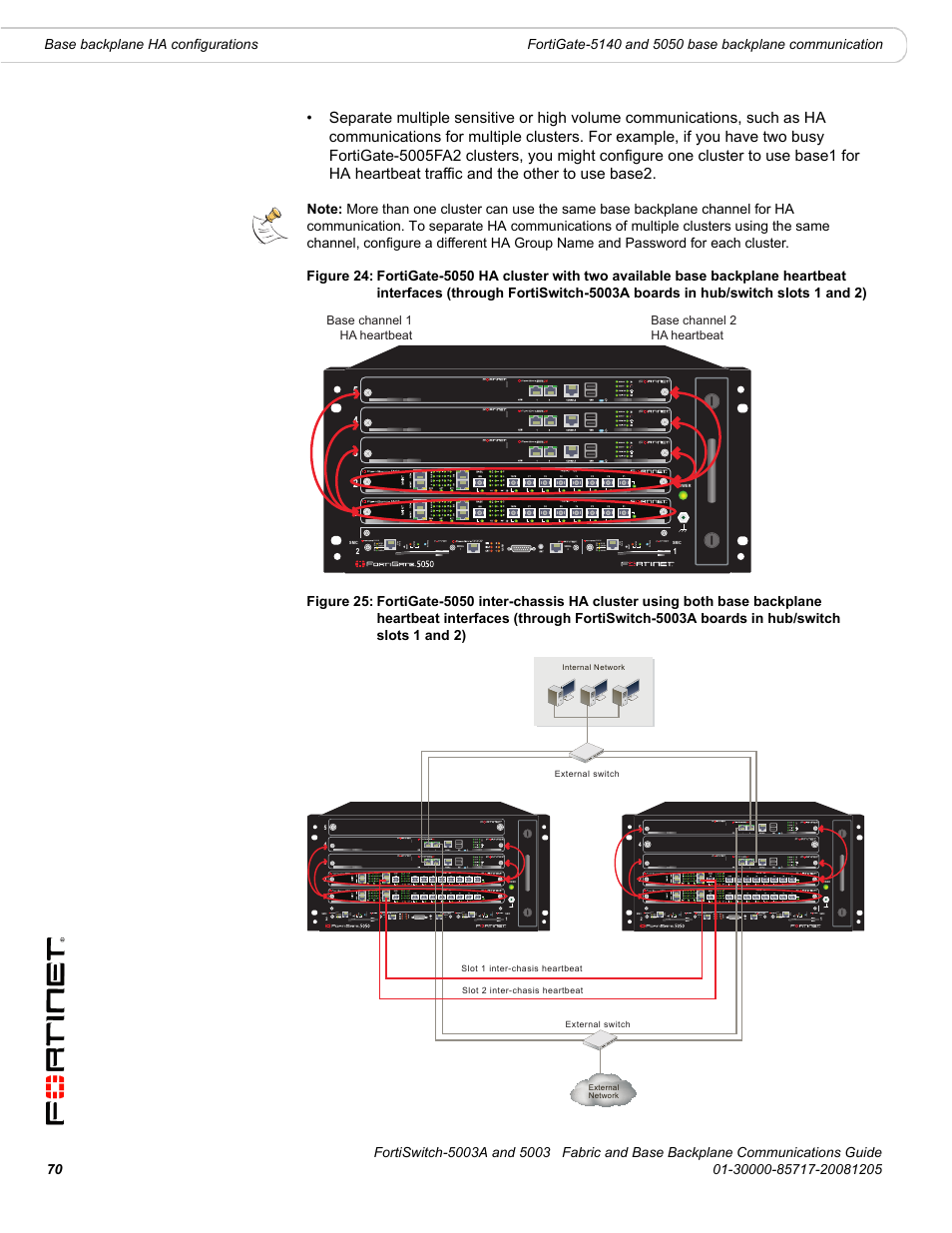 Fortinet 5003 User Manual | Page 70 / 128