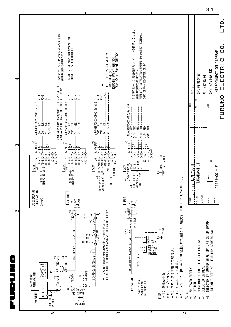 interconnection diagram  furuno electric co   ltd  1a 34 b c 2
