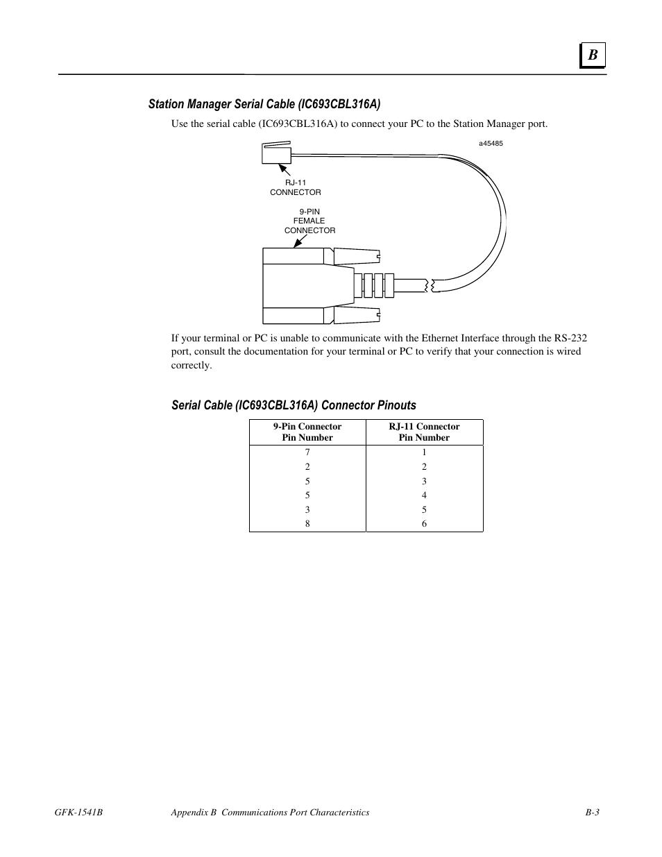 FANUC Robotics America GFK-1541B User Manual   Page 204 / 240 on