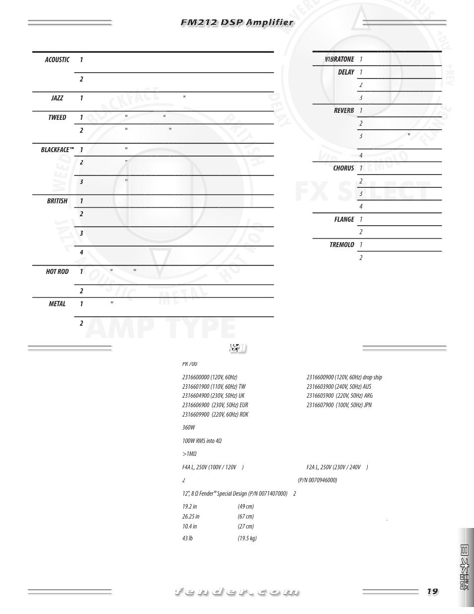 fender fm 212 dsp user manual page 19 20 original mode rh manualsdir com Fender Frontman 212R Amp Settings Fender Amps