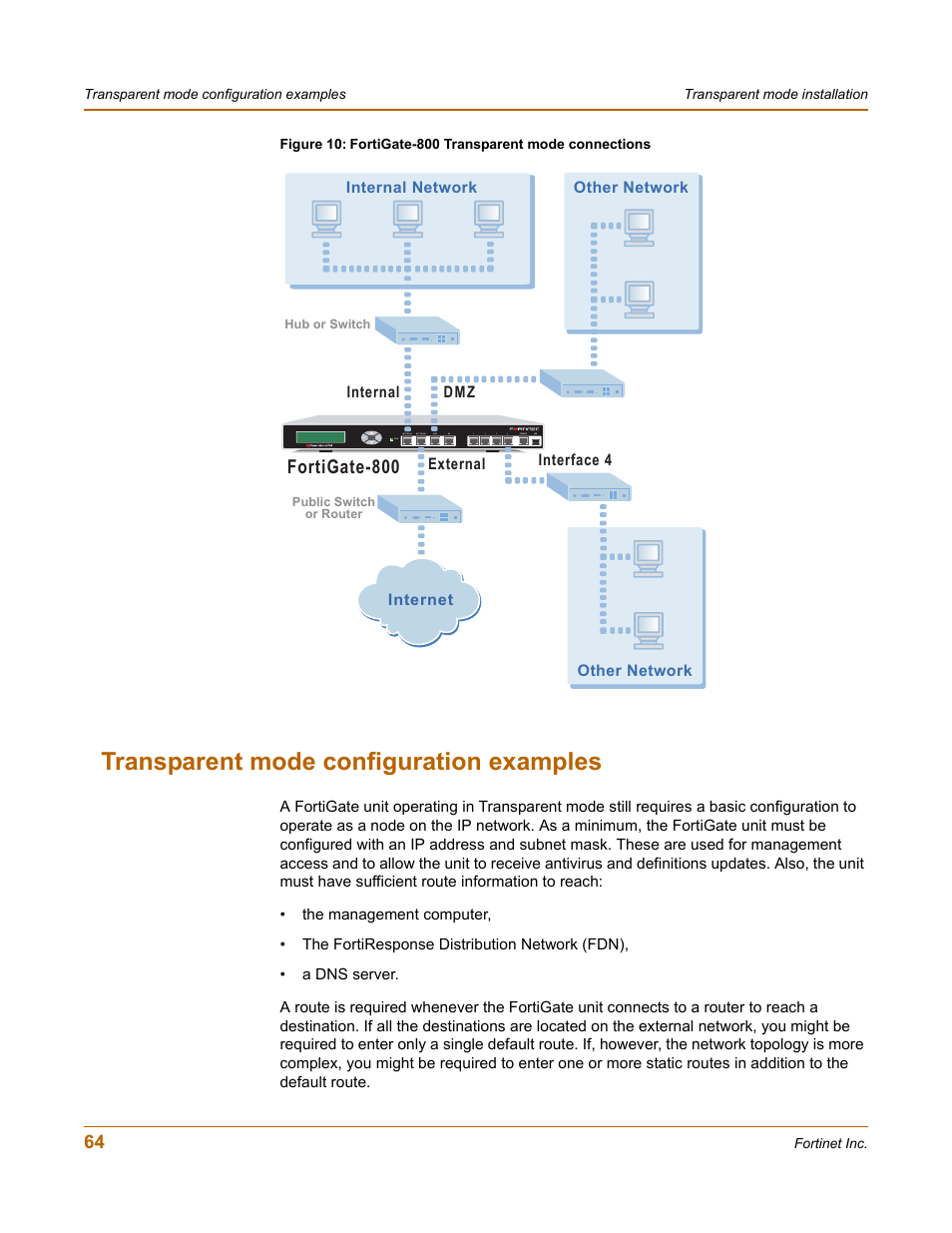 Transparent mode configuration examples, Fortigate-800 | Fortinet