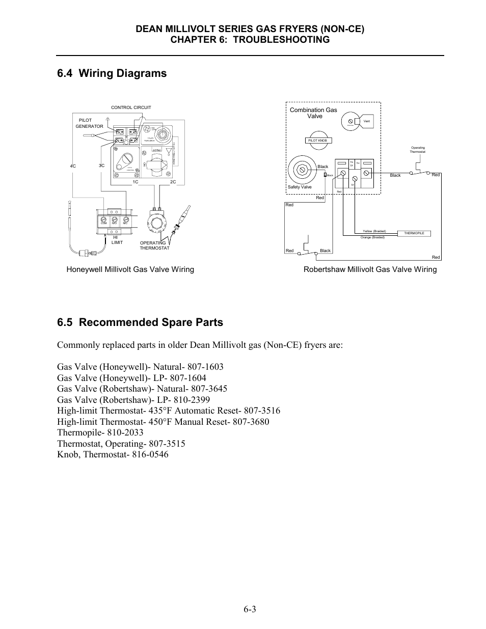 4 Wiring Diagrams  5 Recommended Spare Parts  Honeywell