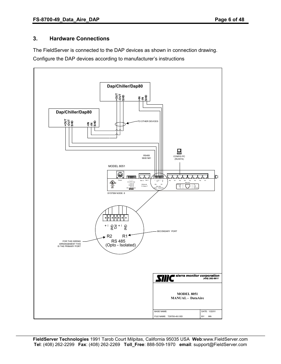 Hardware connections, Dap/chiller/dap80, Model 8051 manual - dataaire |  FieldServer Data Aire (DAP) FS-8704-49 User Manual | Page 6 / 48