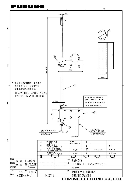 furuno fa 150 user manual page 50 54 original mode rh manualsdir com furuno fa 150 operation manual Example User Guide