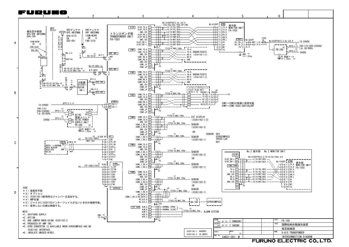 interconnection diagram cb d a transponder unit rh manualsdir com Example User Guide furuno fa-150 user manual