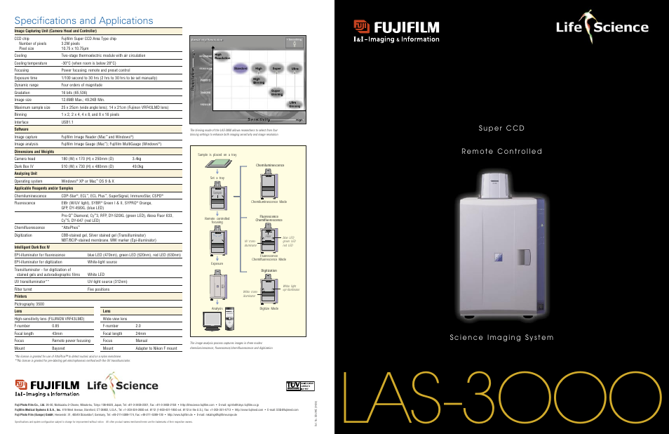 FujiFilm LAS-3OOO User Manual | 2 pages
