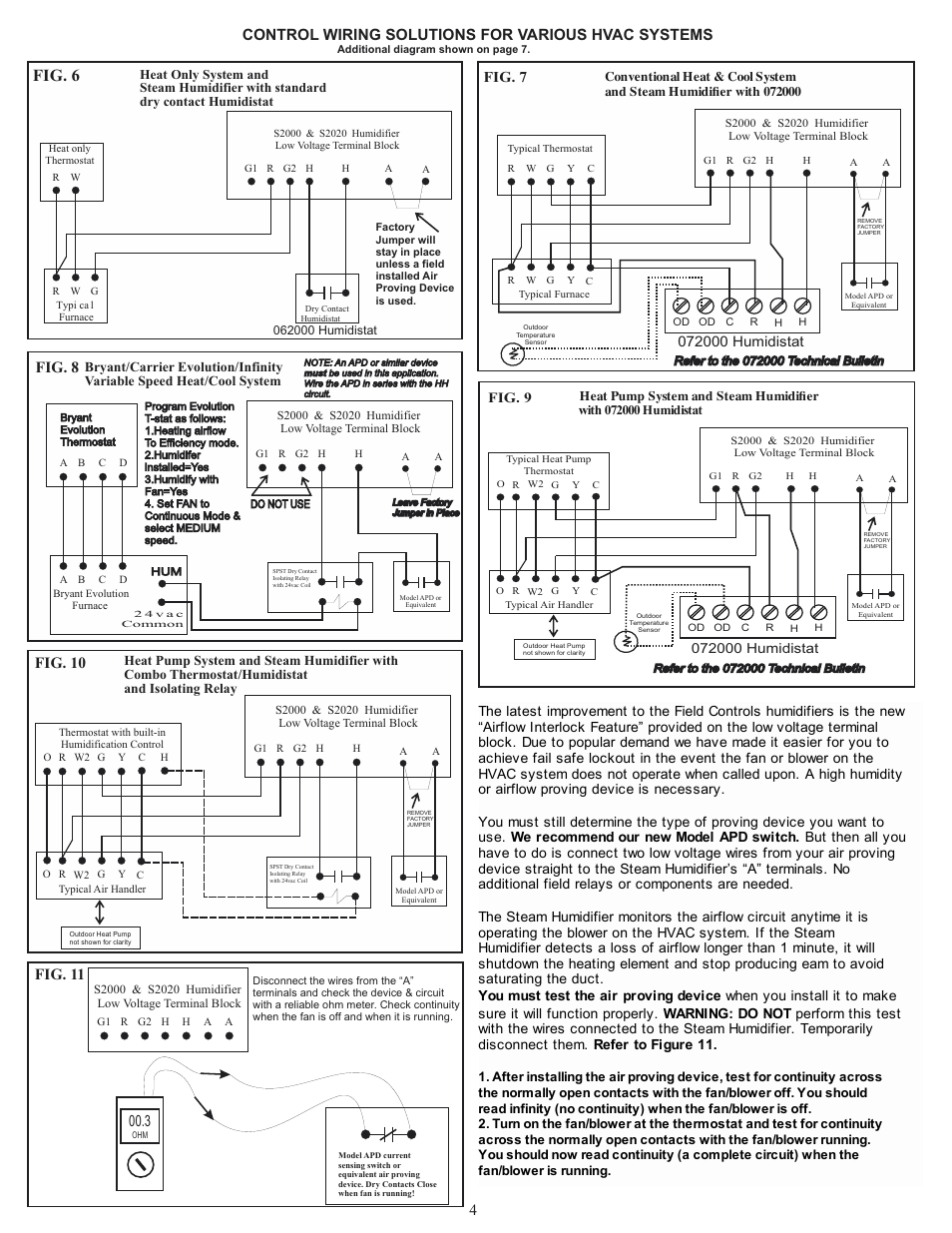 Fig 6 8 Control Wiring Solutions For Various Hvac Systems Bryant Humidifier Diagram Field Controls Electronic Steam Unit Power S2000 User Manual Page 4 16