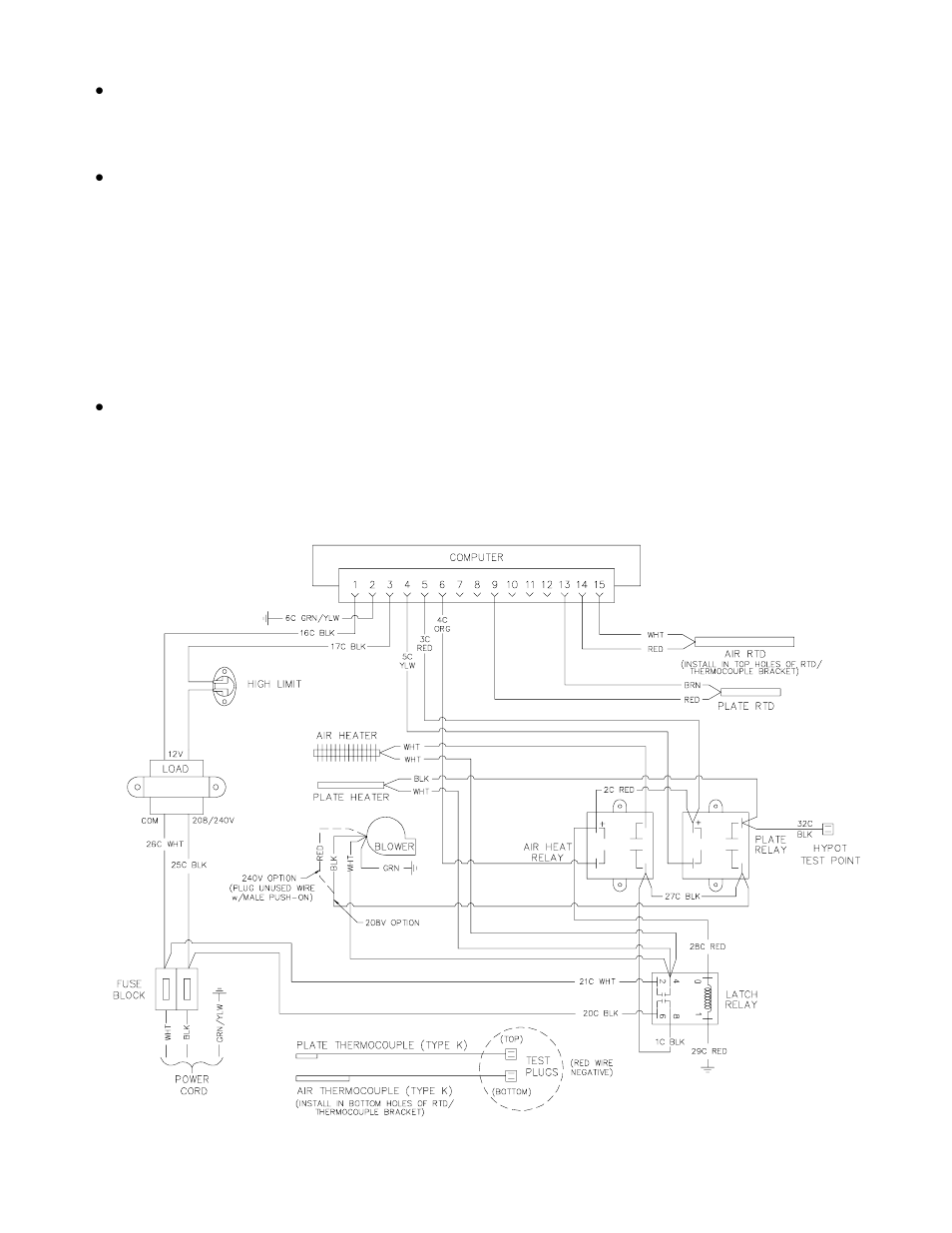 11 wiring diagram | Frymaster Heated Landing Zone HLZ 22 User Manual | Page  20 / 20