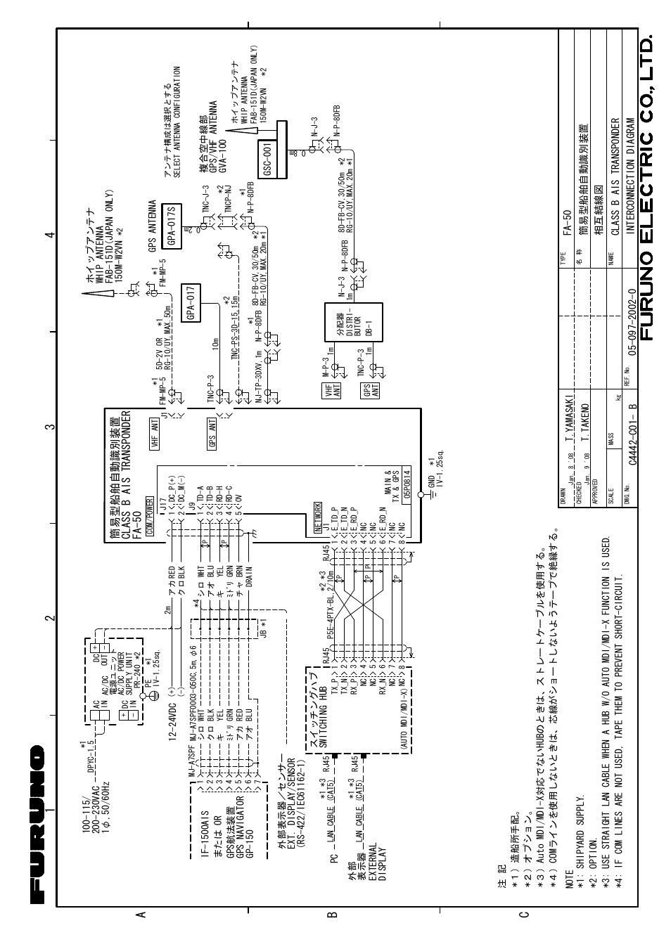 interconnection diagram 34 2 1 c b a furuno ais transponder fa 50 rh manualsdir com furuno ais fa-100 installation manual furuno universal ais fa 100 manual