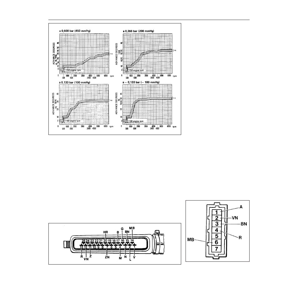 FIAT Uno 45 User Manual | Page 215 / 303
