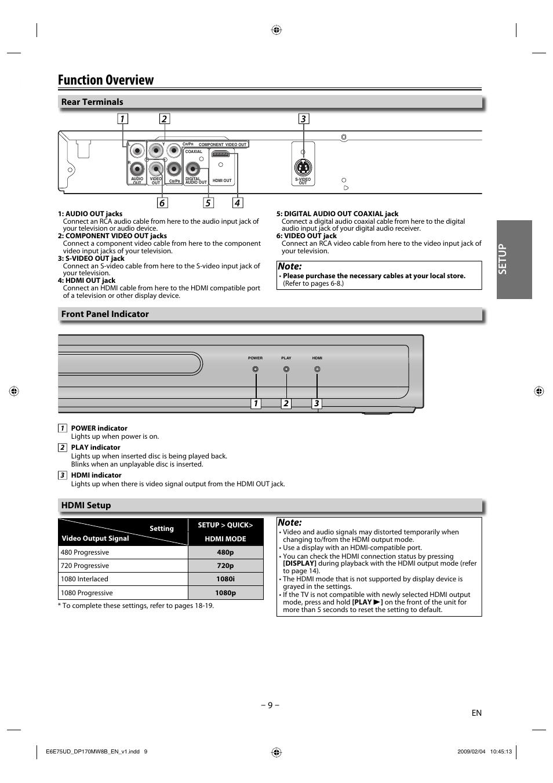 function overview setup front panel indicator rear terminals rh manualsdir com Magnavox 15MF605T 17 Manual Magnavox Flat Screen TV Manual