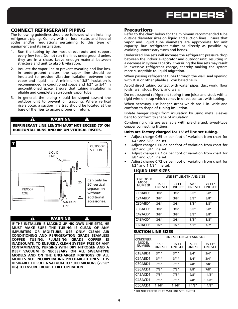 Connect Refrigerant Piping Precautions Fedders Split System Air Handler Wiring Diagram Conditioner User Manual Page 5 8