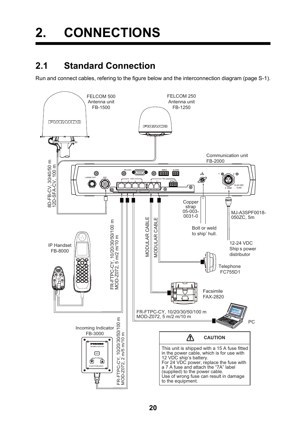 Furuno Felcom 19 Wiring Diagram Explained Diagrams Connections 1 Standard Connection 250 User Manual