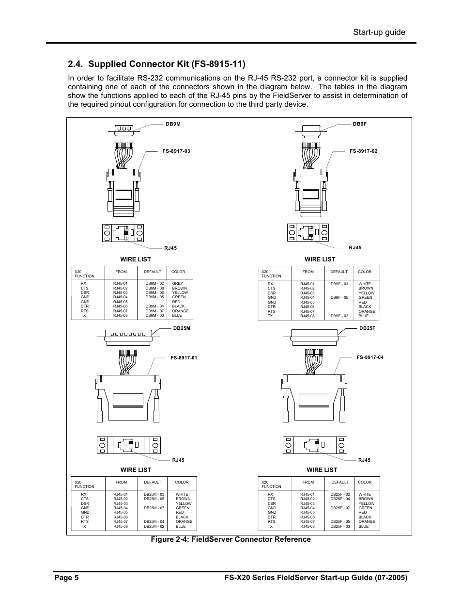 start up guide fieldserver fs x20 user manual page 6 13 rh manualsdir com